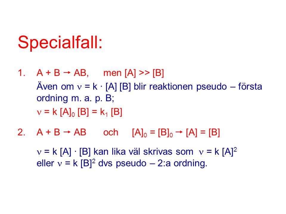 Specialfall: A + B  AB, men [A] >> [B]